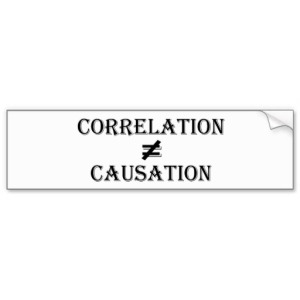 Correlation not equal to Causation
